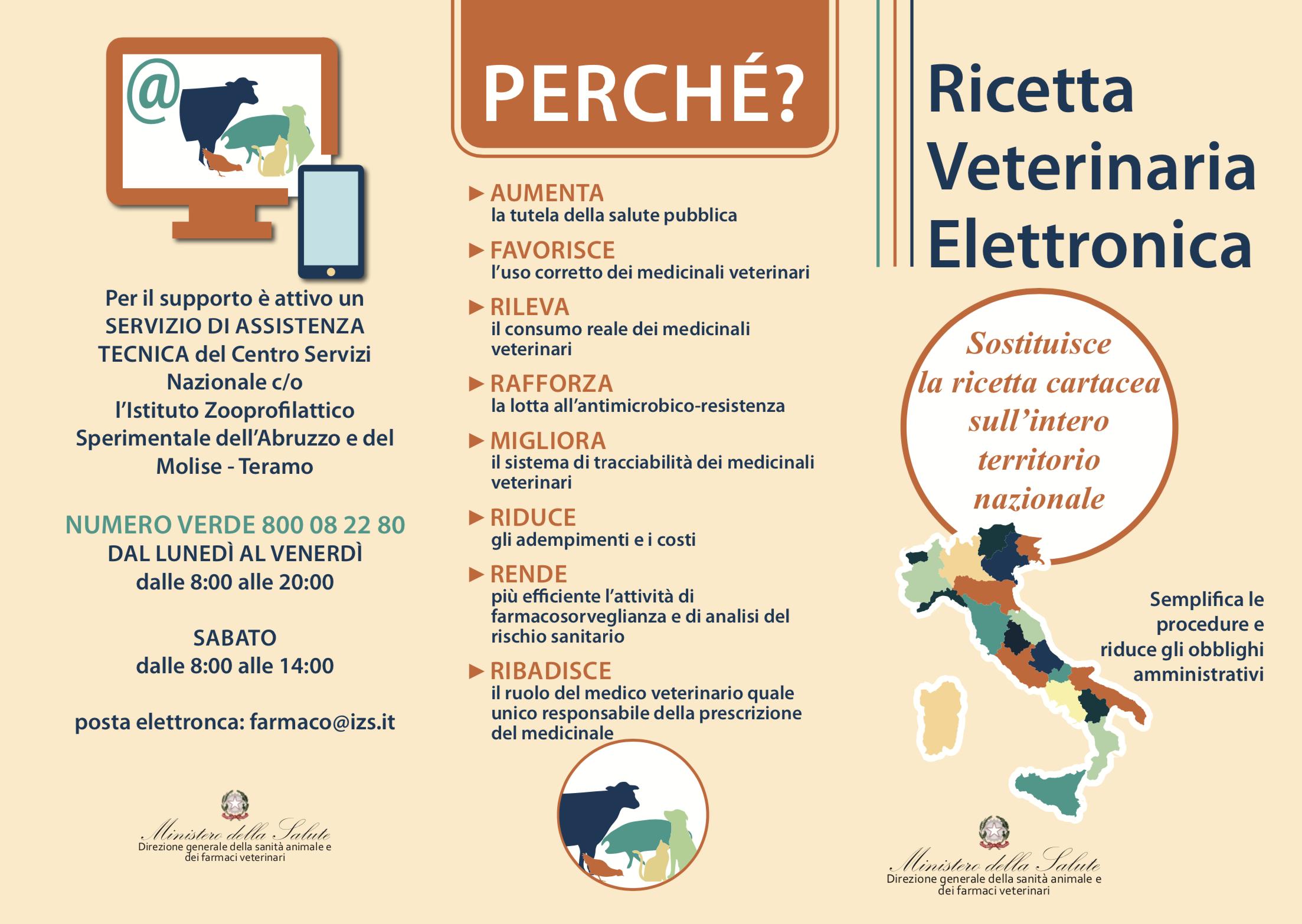 Ricetta Elettronica Veterinaria Obbligo.Ricetta Elettrica Bottarivet